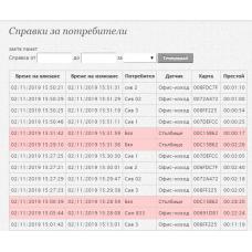 Уеб базирана  Система за контрол на достъп и работно време